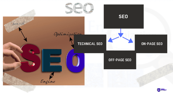 Search Engine Optimization Categories