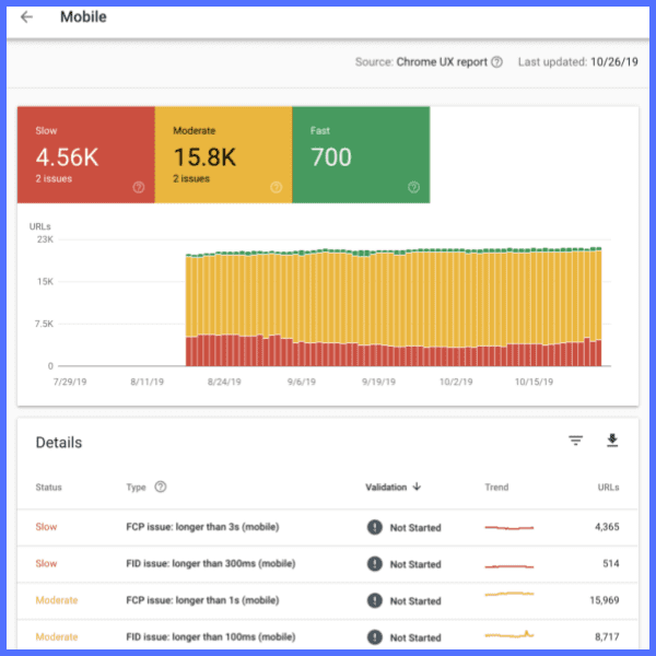 Google Ready To Rollout Page Speed Report In Search Console